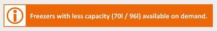 less capacity