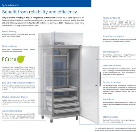 Pharmaceutical/ Vaccine Refrigerators and Freezers